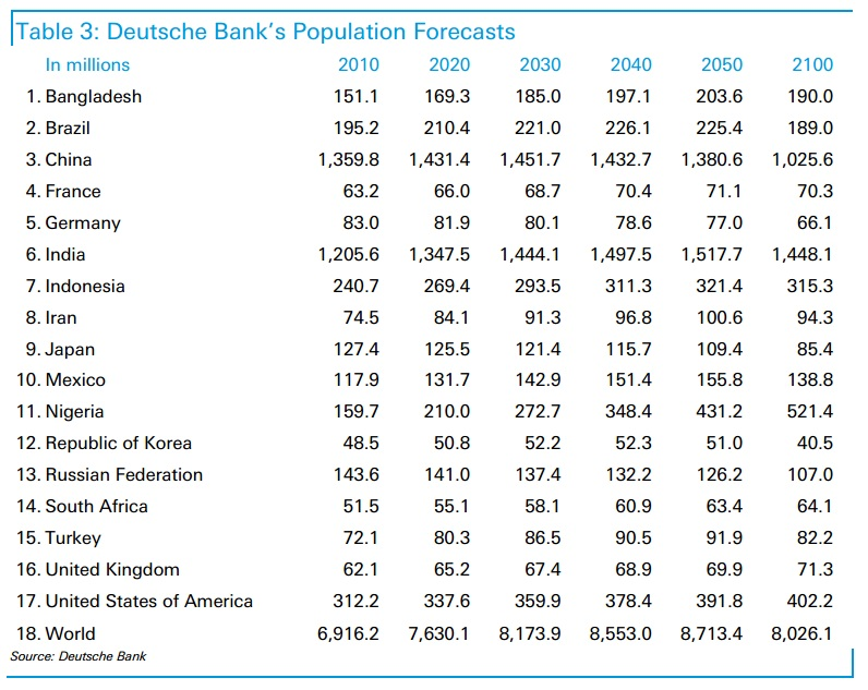 Population.Bank